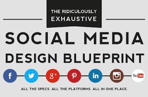 Tip #10: Dimensions for images in twitter, facebook, linkedin, googleplus, pintrest