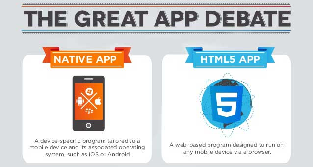 Benefits of HTML5 web apps vs native downloadable apps