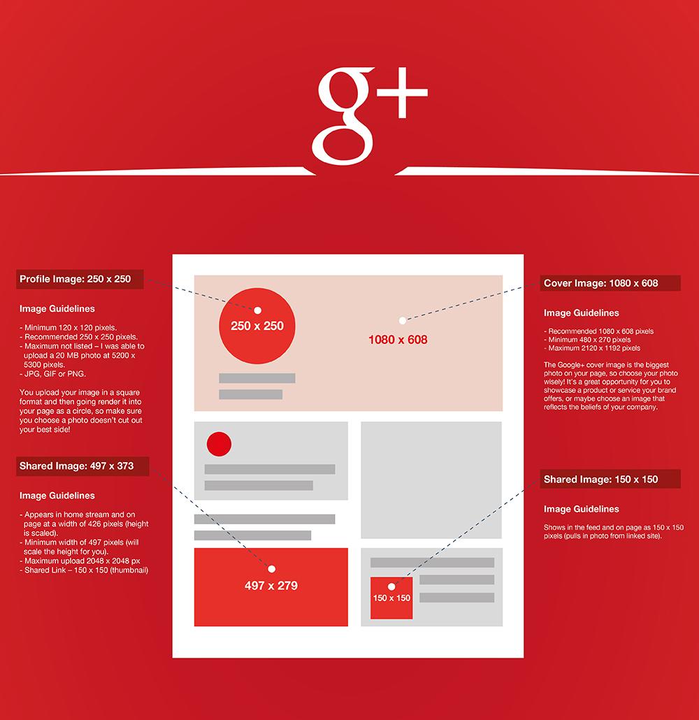 Social Media Image Sizes | DADD - Website Design And Digital